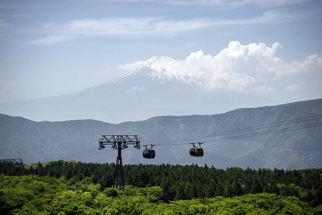 Getting To Mount Fuji